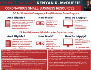 Coronavirus Small Business Resources